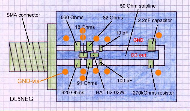 A Diode Sensor for RF Power measurements